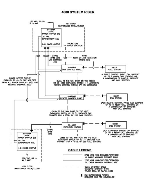 cornell nurse call wiring diagram   33 wiring diagram