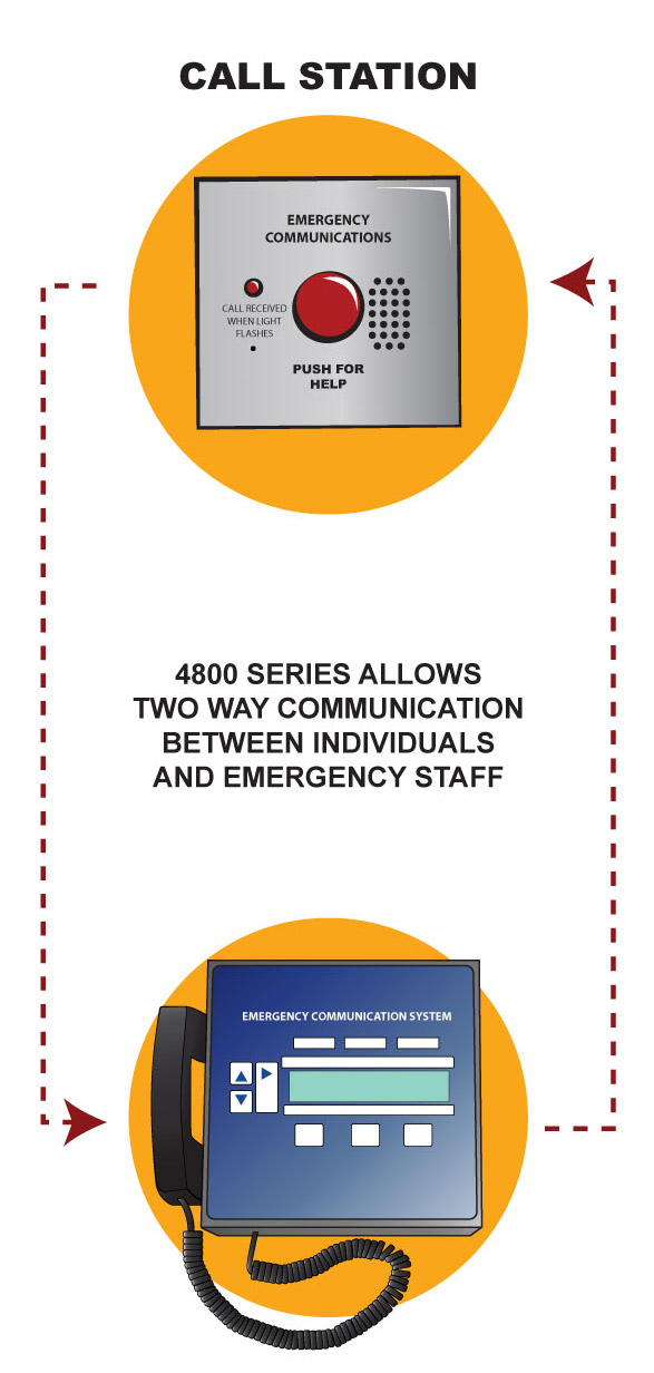 Two-Way Emergency Voice Communication System