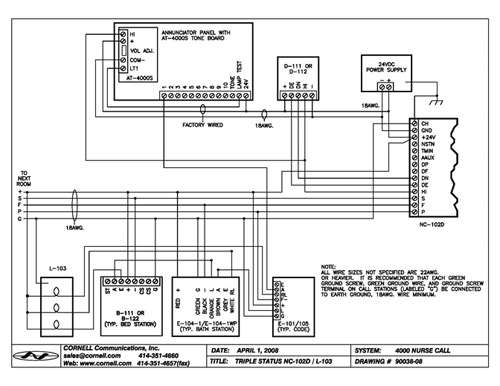 visual nurse call system 4000 series