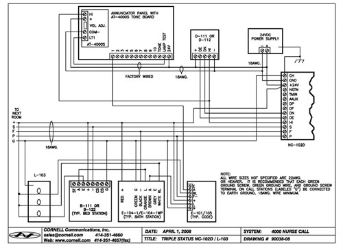 triple status control module